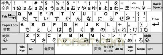 keyboard ภาษาญี่ปุ่น